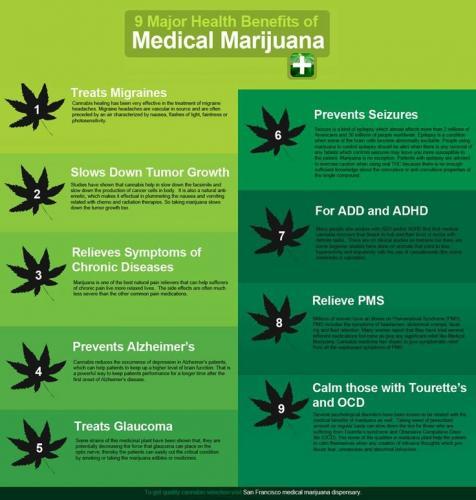 9 Major Health Benefits of Medical Marijuana